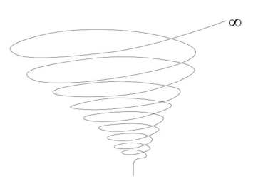 dance s helical model of communication Nptel questions and answers lecture 1: questions describe dance's helical model of communication and explain its implications in corporate interactions.